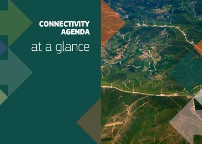 Agenda povezivanja EU za zapadni Balkan: Šta je do sada učinjeno?